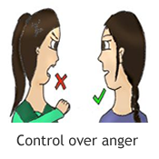 control over anger