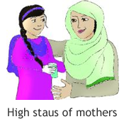 high status of mothers